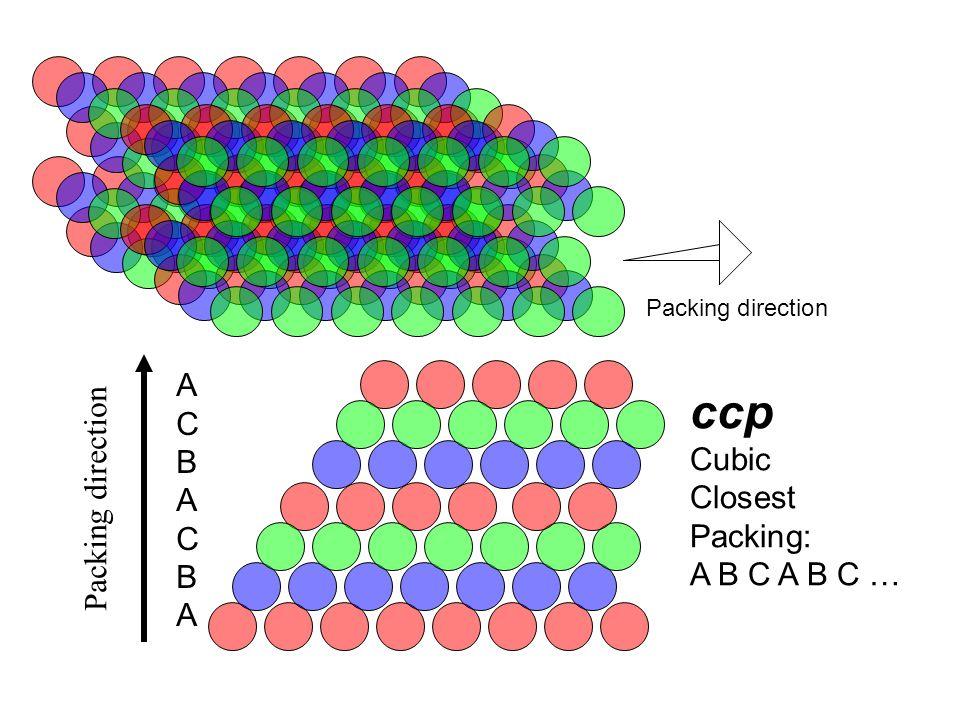 ACBACBAACBACBA ccp Cubic Closest Packing: A B C A B C … Packing direction