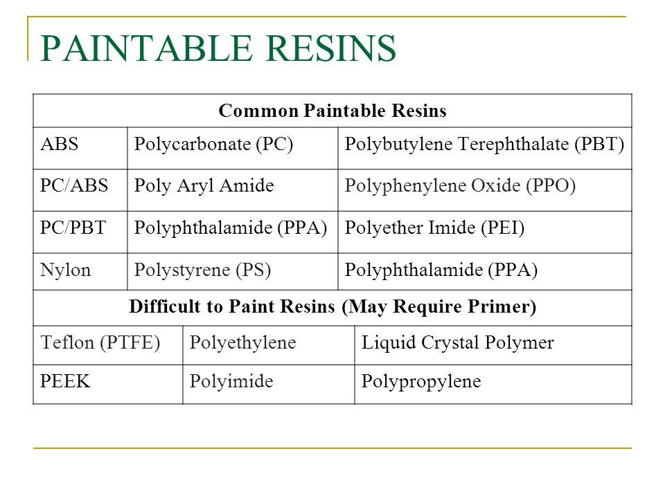 PAINTABLE RESINS Common Paintable Resins ABSPolycarbonate (PC)Polybutylene Terephthalate (PBT) PC/ABSPoly Aryl AmidePolyphenylene Oxide (PPO) PC/PBTPo