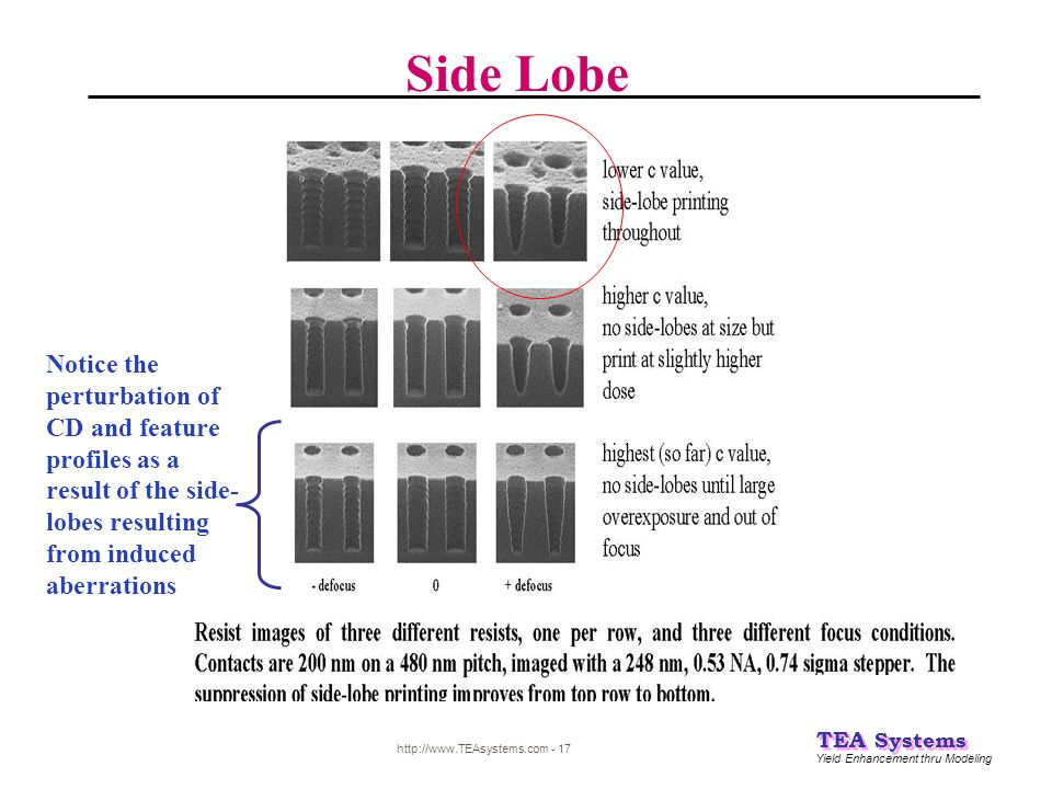 Yield Enhancement thru Modeling TEA Systems http://www.TEAsystems.com - 17 Side Lobe Notice the perturbation of CD and feature profiles as a result of