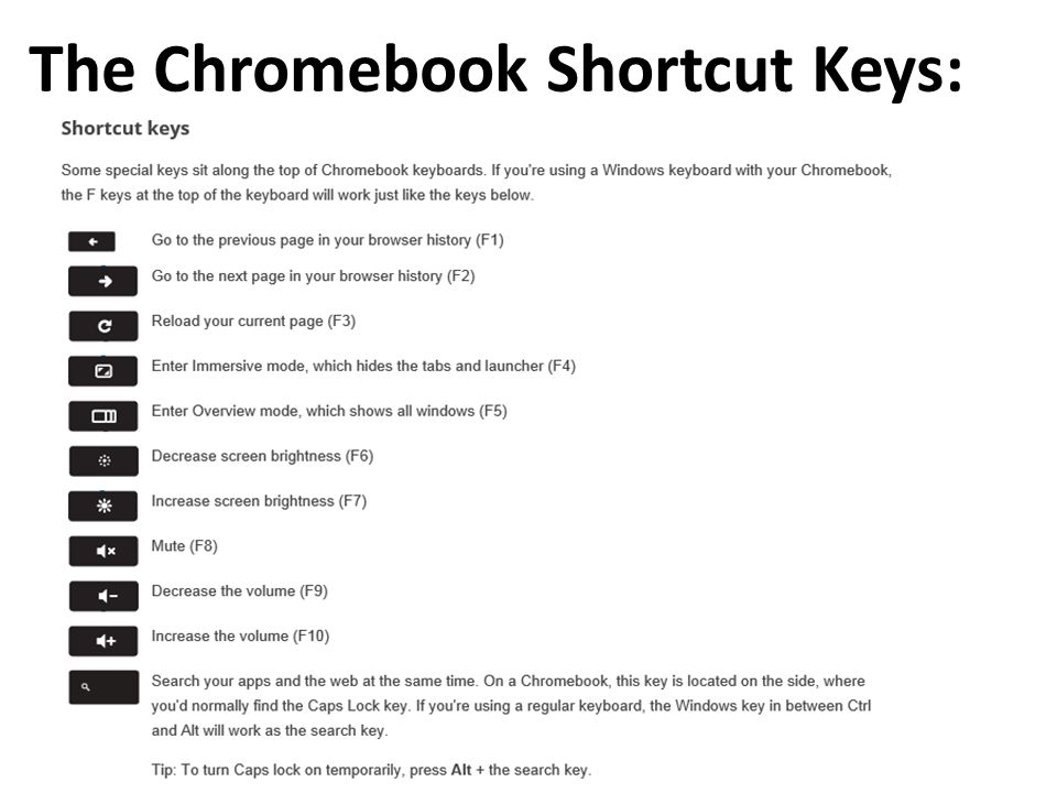The Chromebook Shortcut Keys: