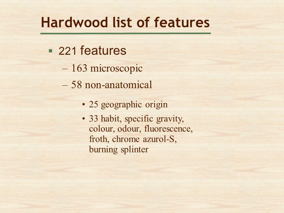 Hardwood list of features  221 features 221 features –163 microscopic163 microscopic –58 non-anatomical58 non-anatomical 25 geographic origin 33 habi