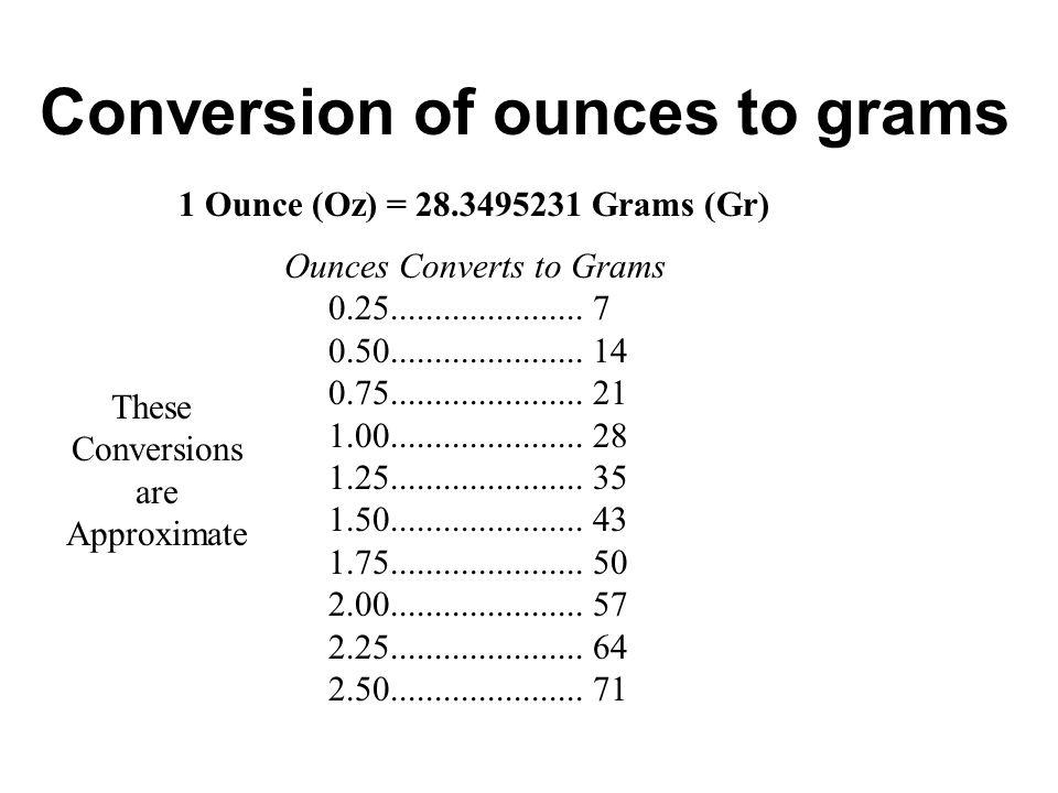 Conversion of ounces to grams 1 Ounce (Oz) = 28.3495231 Grams (Gr) Ounces Converts to Grams 0.25......................