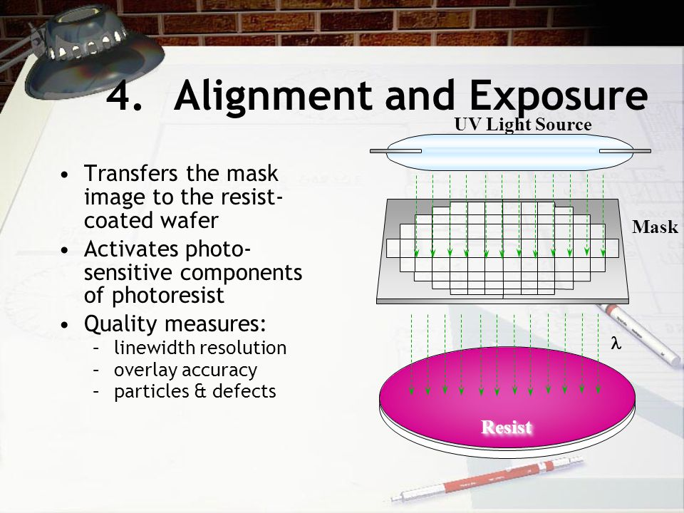 4.Alignment and Exposure Transfers the mask image to the resist- coated wafer Activates photo- sensitive components of photoresist Quality measures: –linewidth resolution –overlay accuracy –particles & defects UV Light Source Mask ResistResist