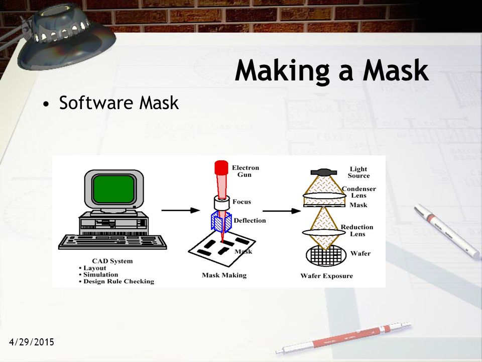 4/29/2015 Making a Mask Software Mask