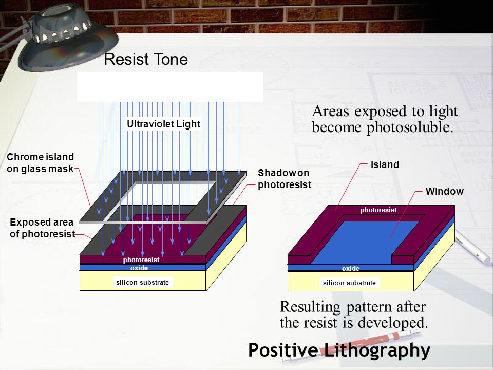silicon substrate oxide photoresist Positive Lithography Island Window Areas exposed to light become photosoluble.