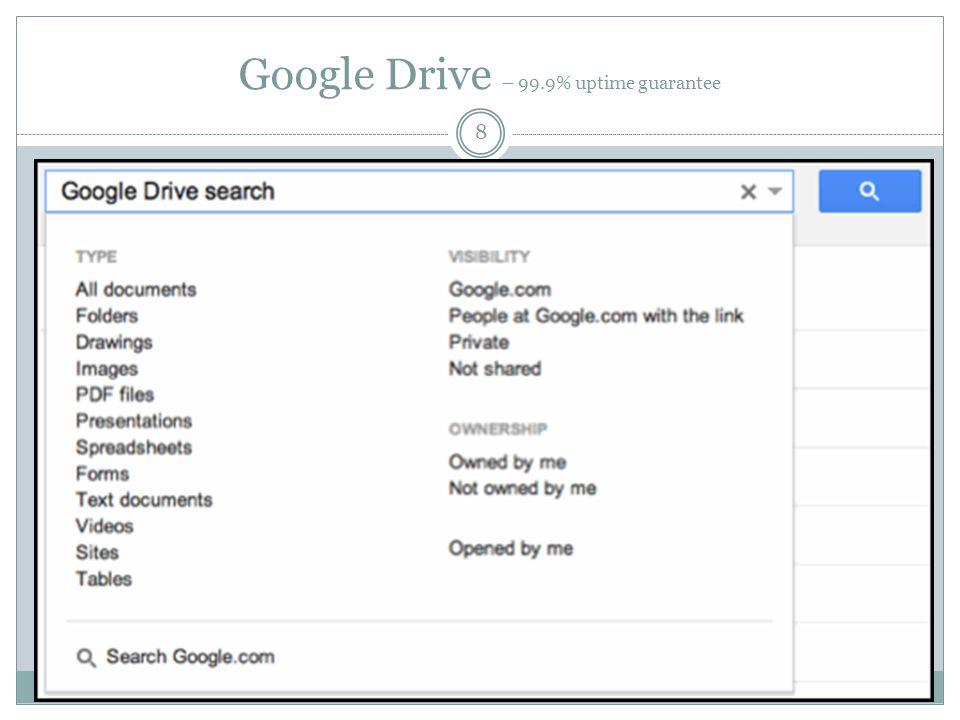 Google Drive – 99.9% uptime guarantee 8
