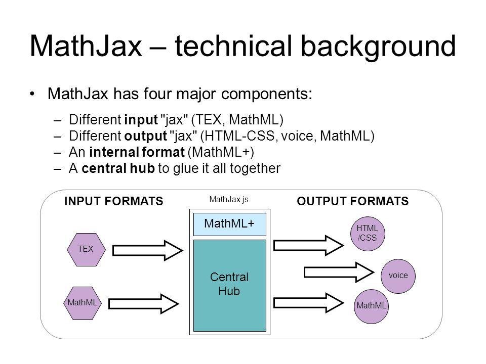 MathJax – technical background MathJax has four major components: –Different input jax (TEX, MathML) –Different output jax (HTML-CSS, voice, MathML) –An internal format (MathML+) –A central hub to glue it all together TEX MathML HTML /CSS voice MathML INPUT FORMATSOUTPUT FORMATS MathJax.js Central Hub MathML+