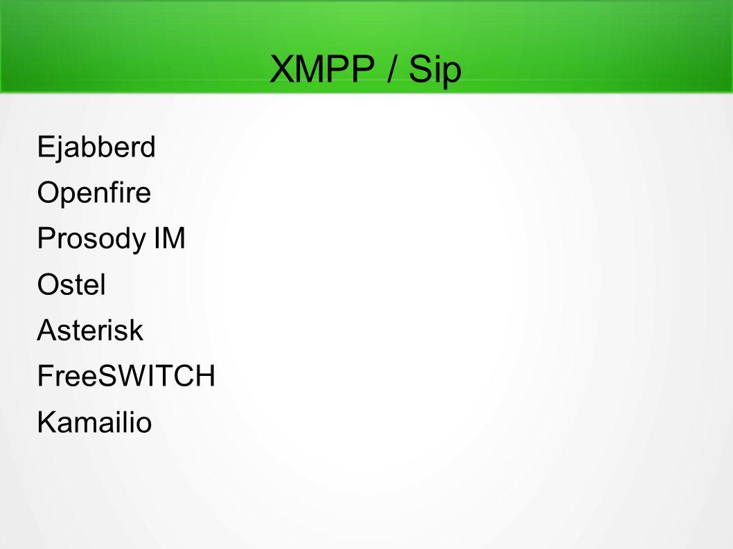 XMPP / Sip Ejabberd Openfire Prosody IM Ostel Asterisk FreeSWITCH Kamailio