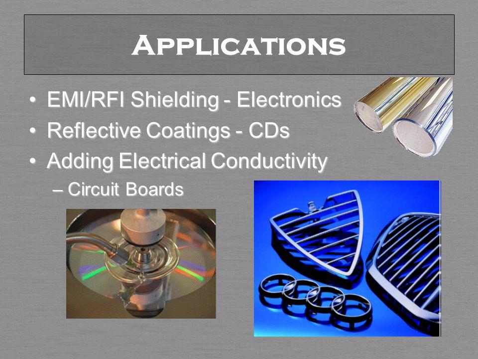 Applications EMI/RFI Shielding - ElectronicsEMI/RFI Shielding - Electronics Reflective Coatings - CDsReflective Coatings - CDs Adding Electrical ConductivityAdding Electrical Conductivity –Circuit Boards