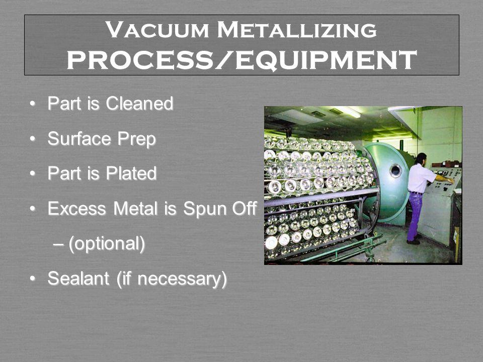 Vacuum Metallizing PROCESS/EQUIPMENT Part is CleanedPart is Cleaned Surface PrepSurface Prep Part is PlatedPart is Plated Excess Metal is Spun OffExcess Metal is Spun Off –(optional) Sealant (if necessary)Sealant (if necessary)