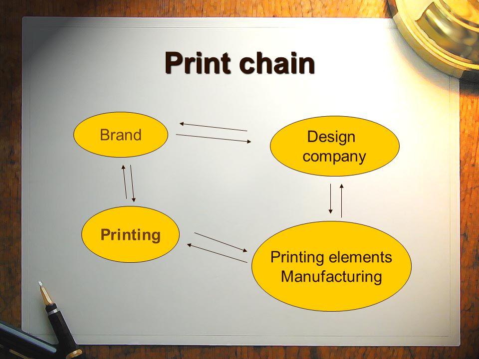 Introduction Printing WorldPrinting World Print ChainPrint Chain Printing TechnologiesPrinting Technologies