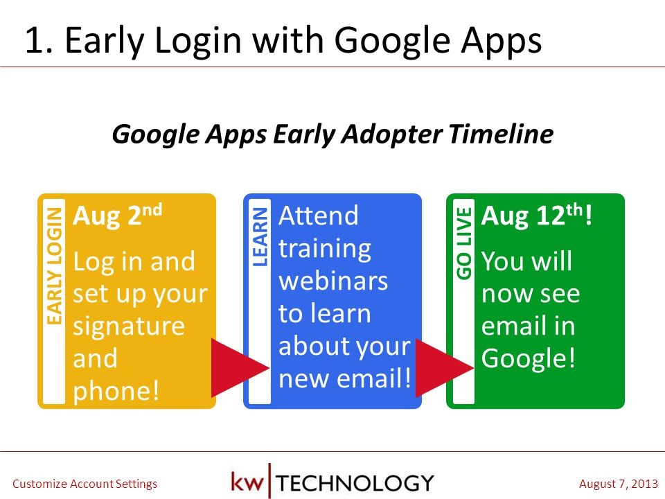 BREAKOUT CLASS TITLE August 7, 2013Customize Account Settings 1. Early Login with Google Apps Google Apps Early Adopter Timeline
