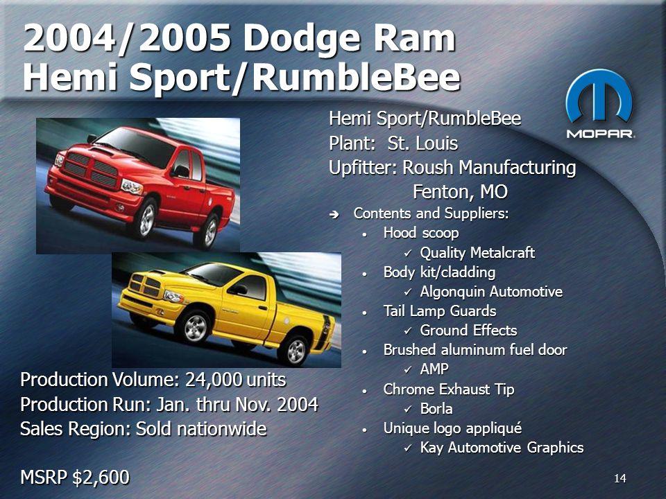 14 Hemi Sport/RumbleBee Plant: St.