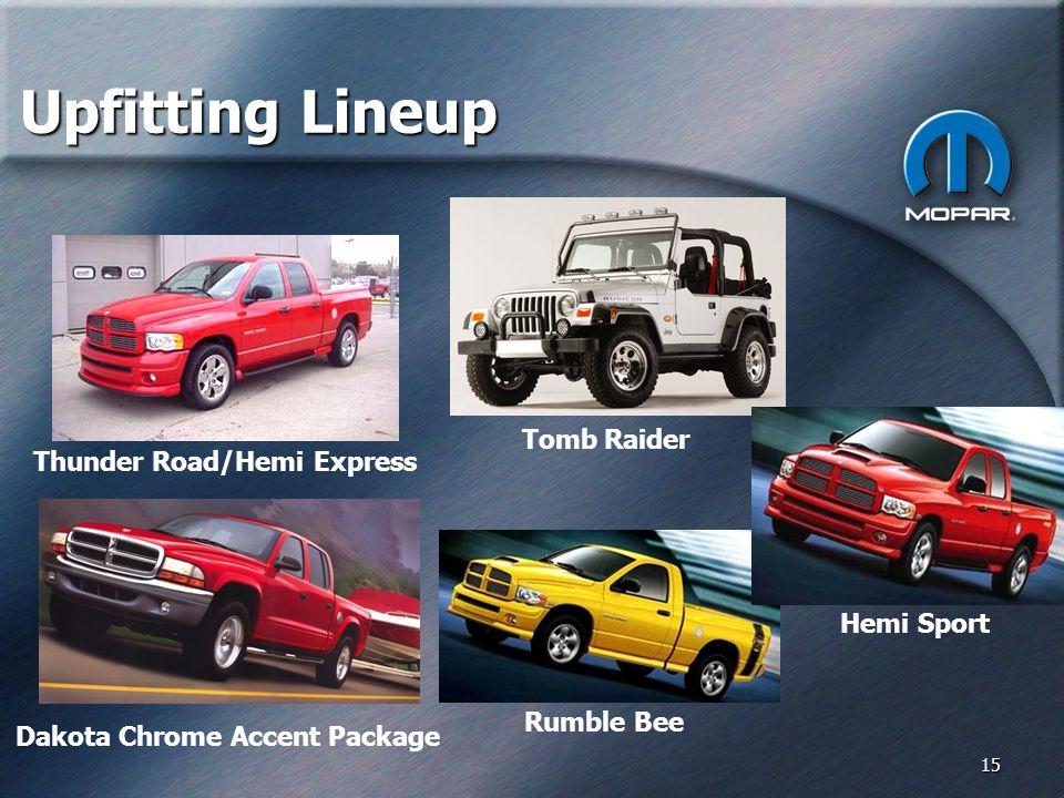 15 Upfitting Lineup Thunder Road/Hemi Express Tomb Raider Dakota Chrome Accent Package Rumble Bee Hemi Sport