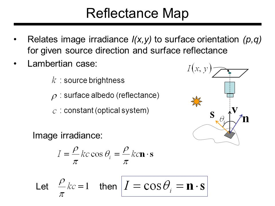 Reflectance Map Relates image irradiance I(x,y) to surface orientation (p,q) for given source direction and surface reflectance Lambertian case: : sou