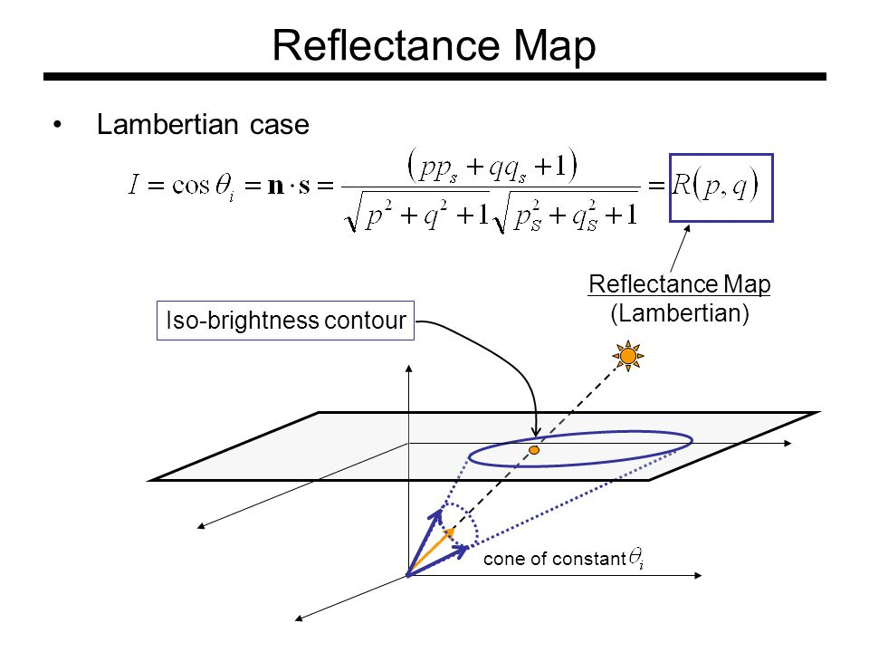 Lambertian case Reflectance Map (Lambertian) cone of constant Iso-brightness contour Reflectance Map