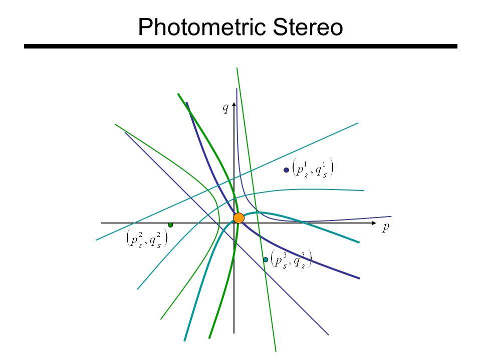 Photometric Stereo