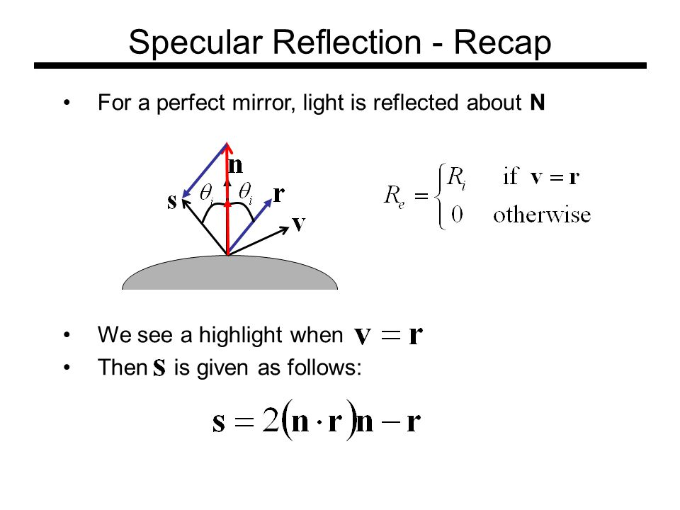 For a perfect mirror, light is reflected about N Specular Reflection - Recap We see a highlight when Then is given as follows: