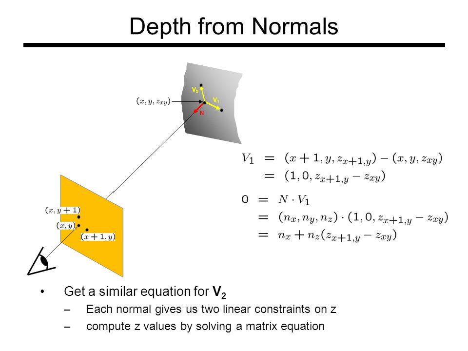 Depth from Normals Get a similar equation for V 2 –Each normal gives us two linear constraints on z –compute z values by solving a matrix equation V1V1 V2V2 N