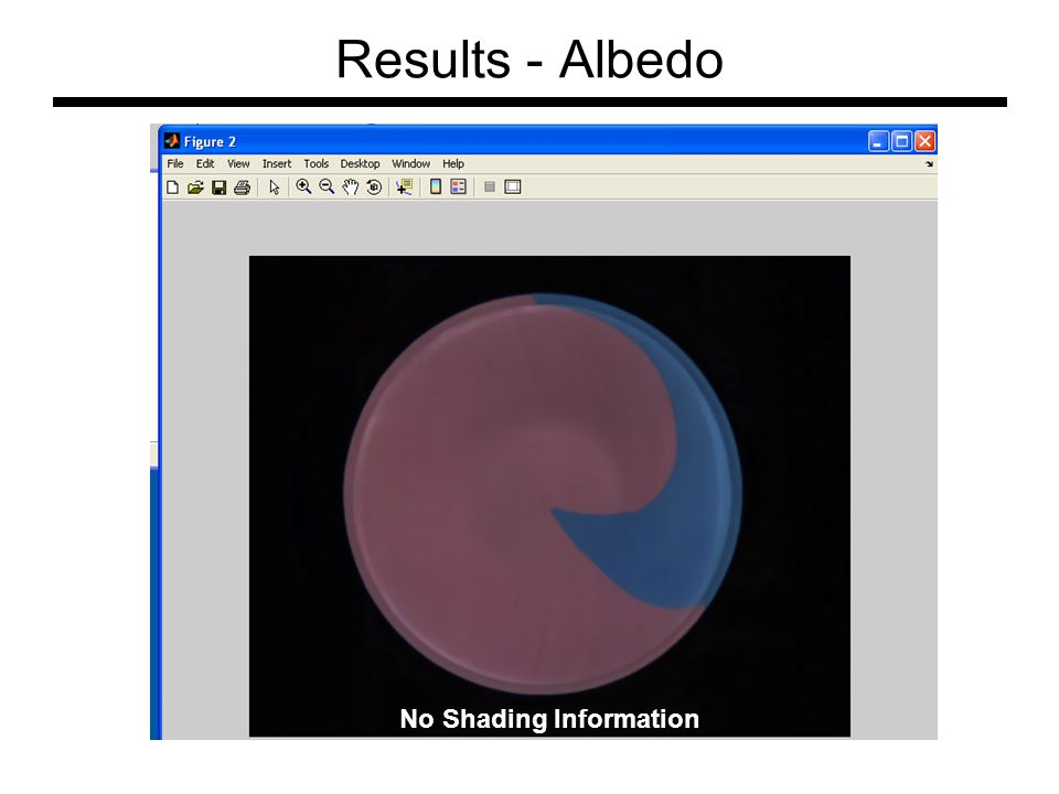 Results - Albedo No Shading Information