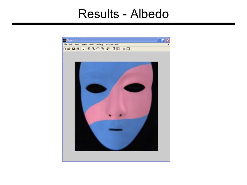 Results - Albedo