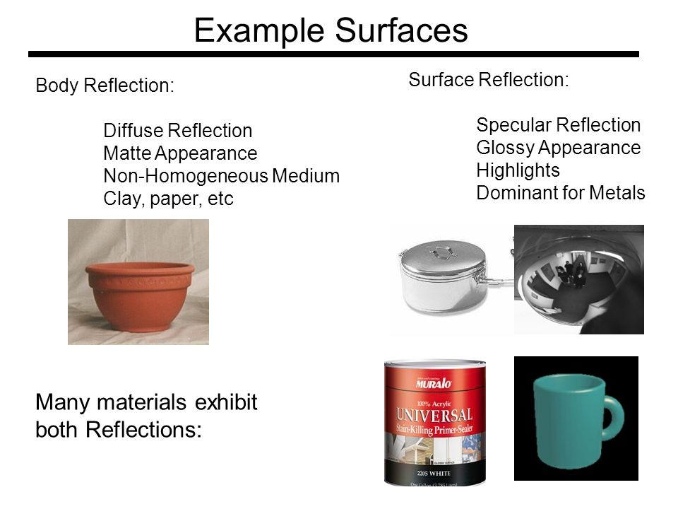 Results - Shape Shallow reconstruction (effect of interreflections) Accurate reconstruction (after removing interreflections)