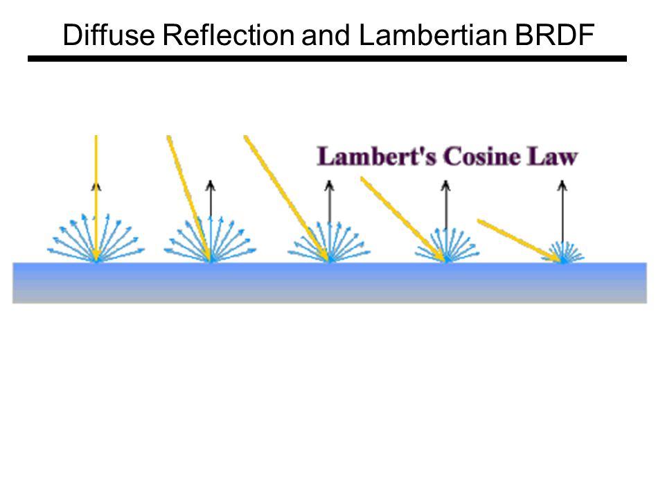Diffuse Reflection and Lambertian BRDF