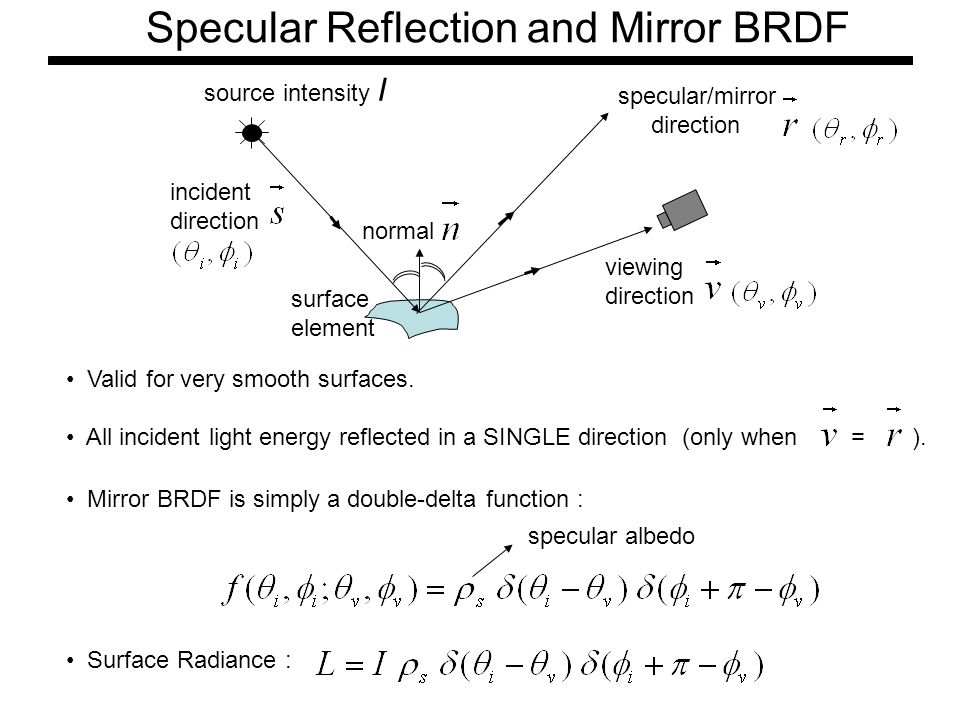 Specular Reflection and Mirror BRDF source intensity I viewing direction surface element normal incident direction specular/mirror direction Mirror BRDF is simply a double-delta function : Valid for very smooth surfaces.