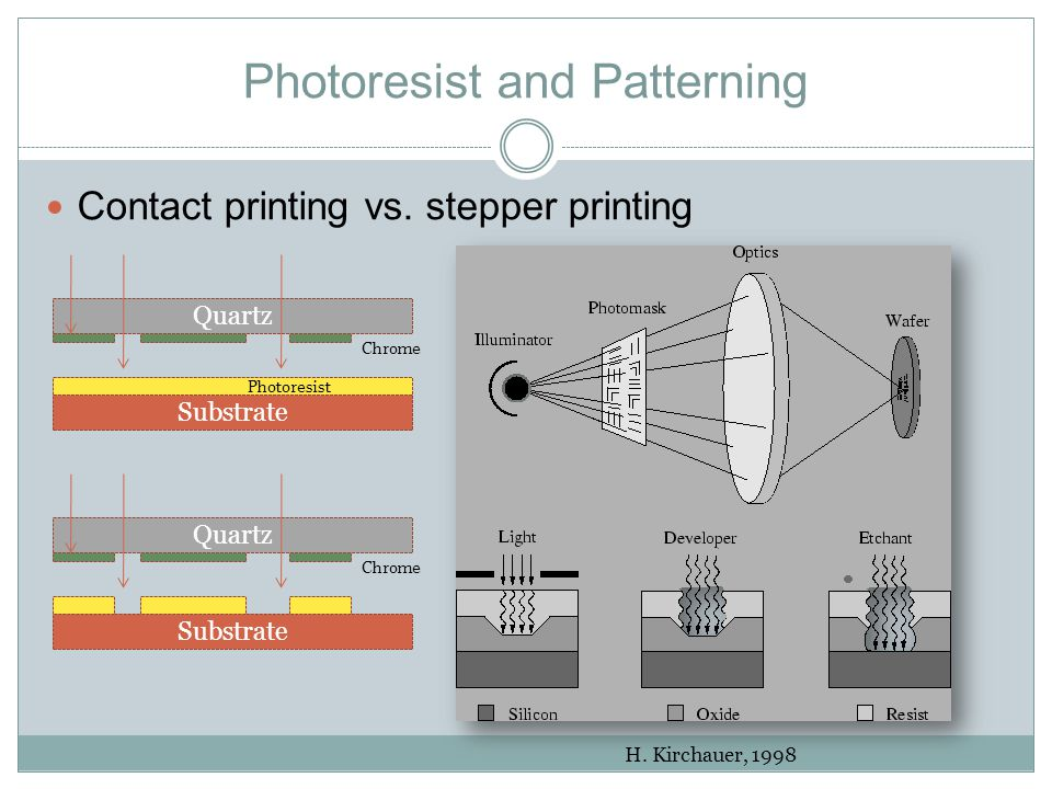 Photoresist and Patterning Contact printing vs. stepper printing H.