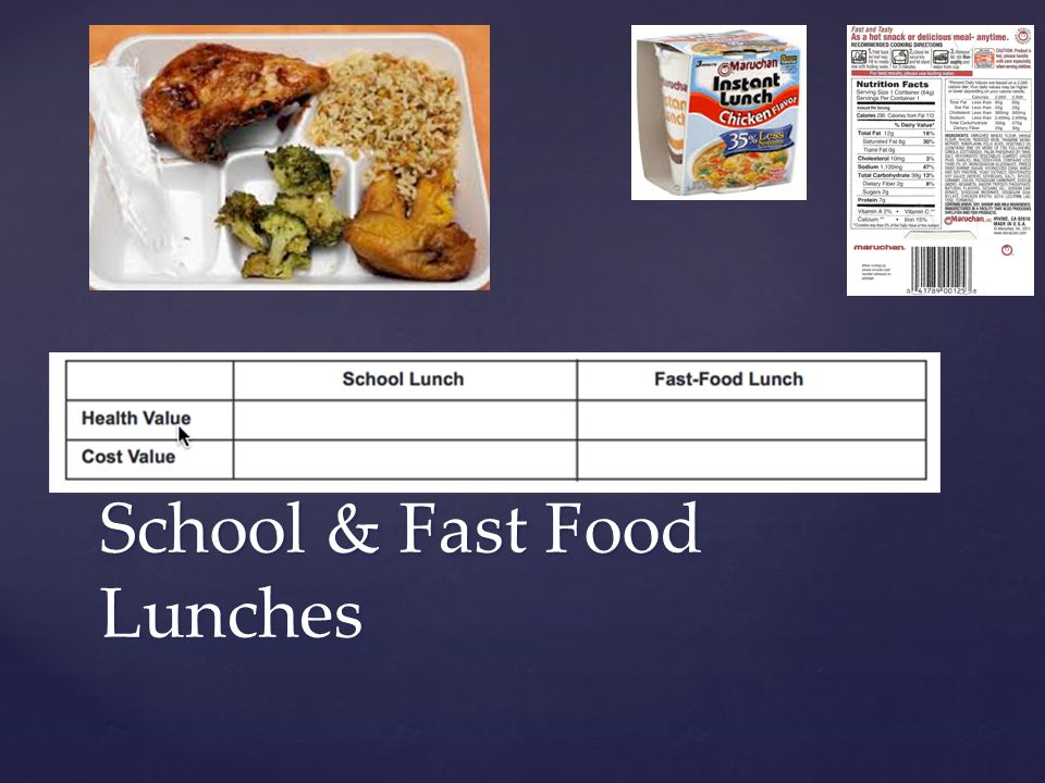  Observe 4 nutrients in fast food lunches & compare with school lunch recommendations  Calories  Fat  Saturated Fat  Sodium  What do you think is suggested for your age group.