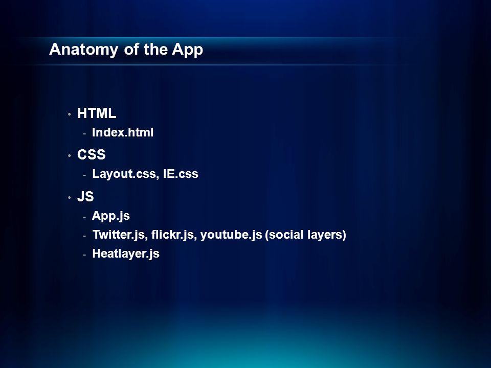 Social Layers – Library Social.twitter Social.flickr Social.youtube Social.wikipedia …….