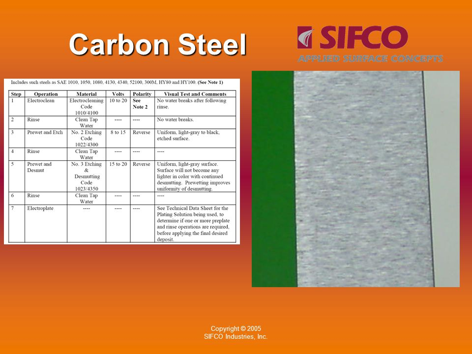 Copyright © 2005 SIFCO Industries, Inc. Carbon Steel
