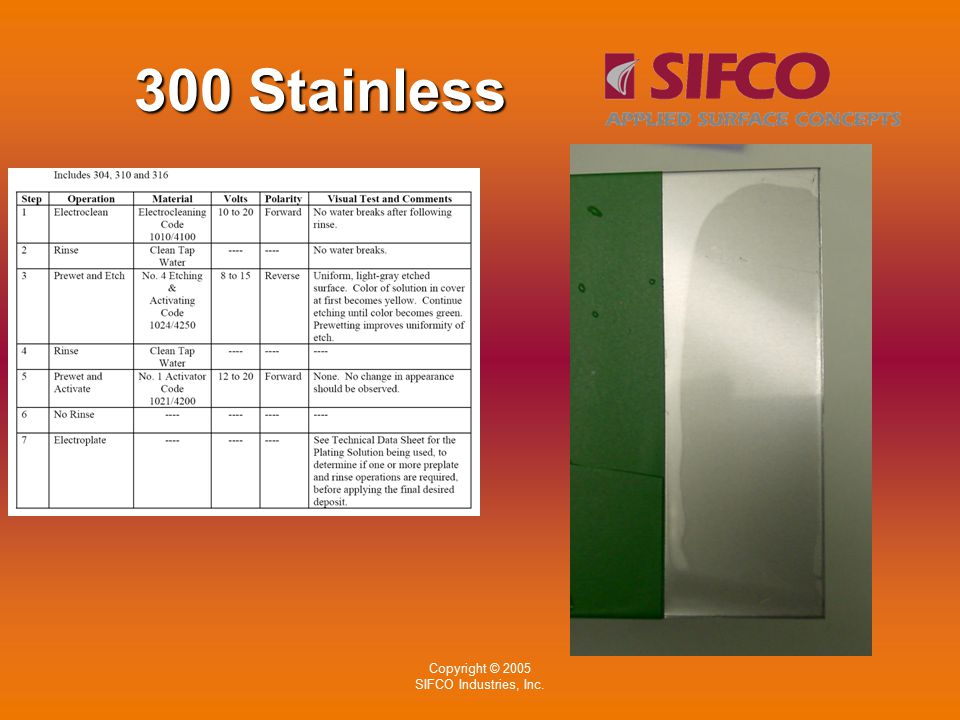 Copyright © 2005 SIFCO Industries, Inc. 300 Stainless