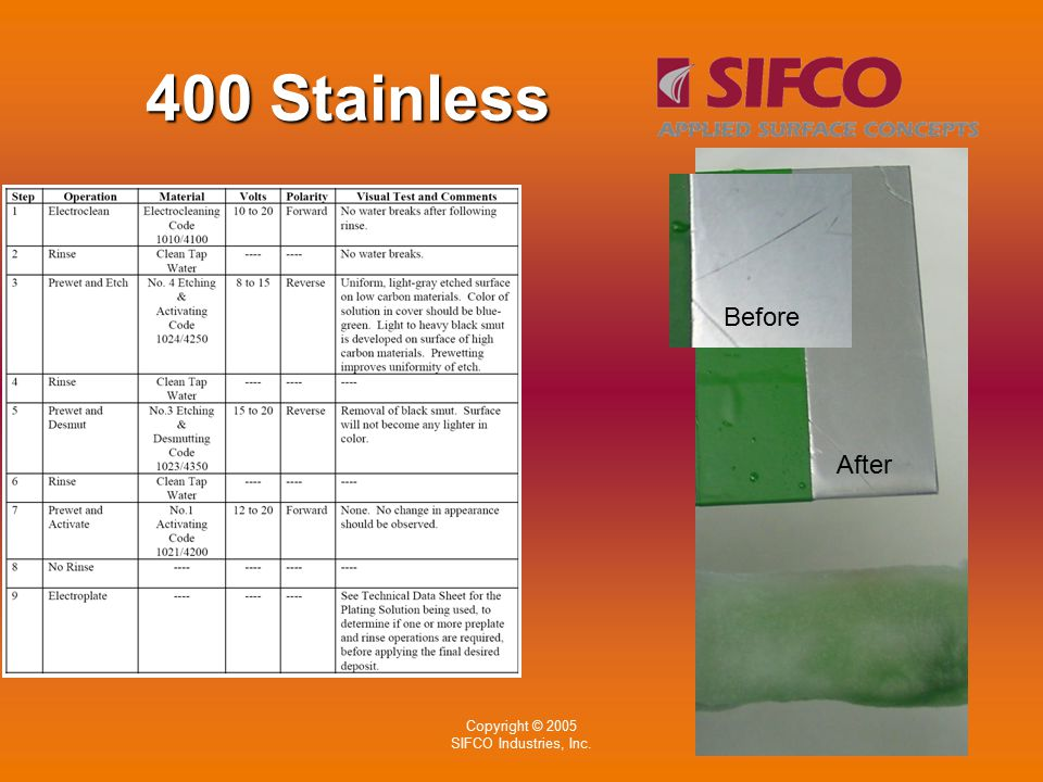 Copyright © 2005 SIFCO Industries, Inc. 400 Stainless After Before