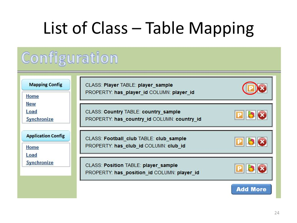 List of Class – Table Mapping 24