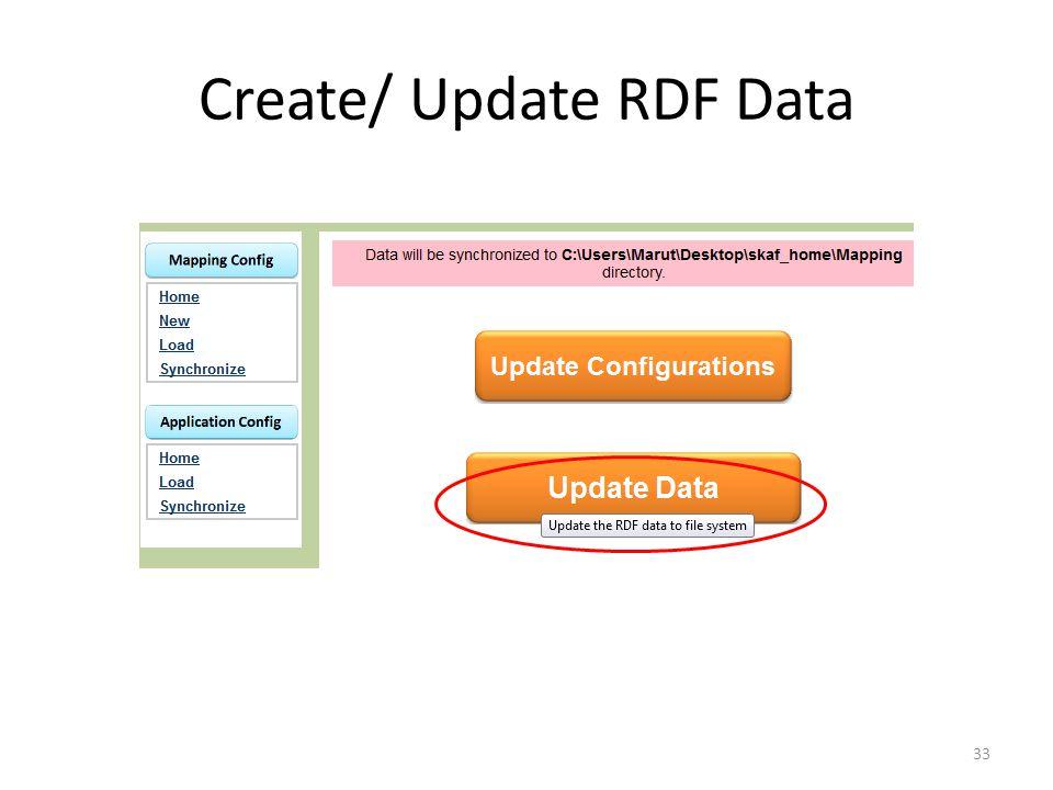 Create/ Update RDF Data 33