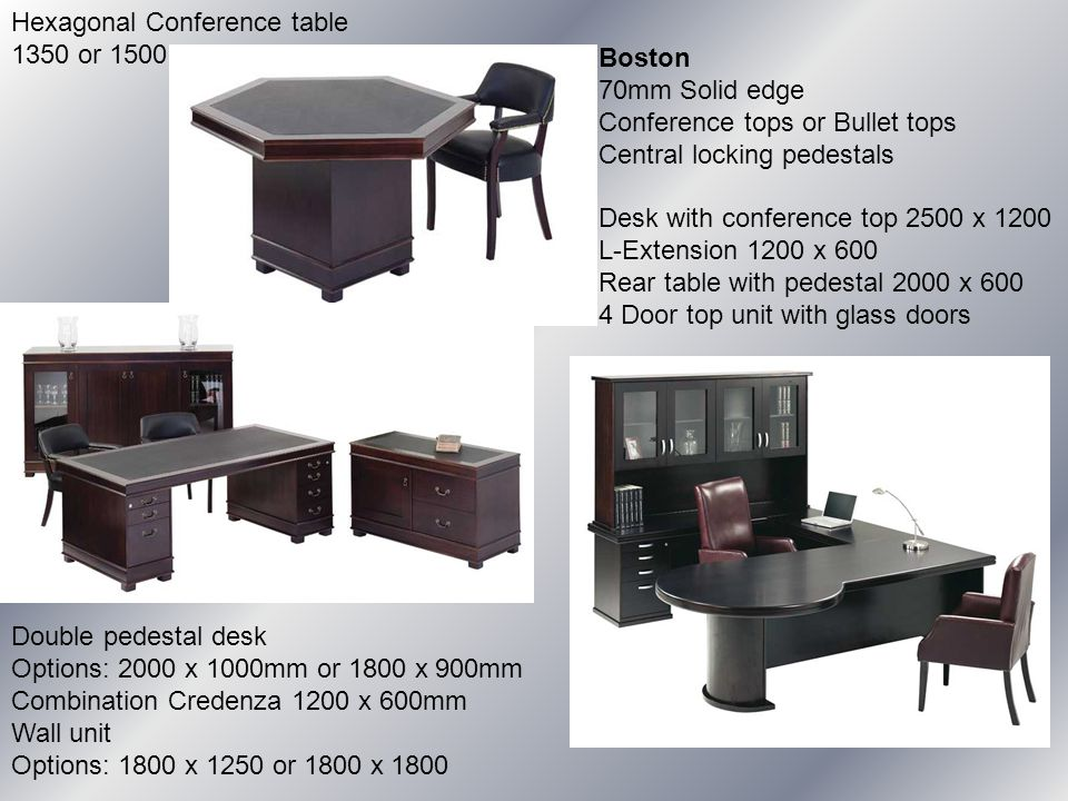 Hexagonal Conference table 1350 or 1500 Double pedestal desk Options: 2000 x 1000mm or 1800 x 900mm Combination Credenza 1200 x 600mm Wall unit Options: 1800 x 1250 or 1800 x 1800 Boston 70mm Solid edge Conference tops or Bullet tops Central locking pedestals Desk with conference top 2500 x 1200 L-Extension 1200 x 600 Rear table with pedestal 2000 x 600 4 Door top unit with glass doors