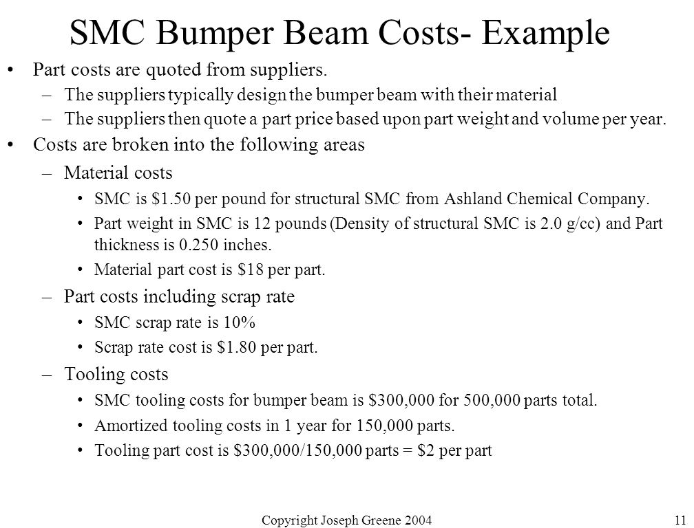 Copyright Joseph Greene 200411 SMC Bumper Beam Costs- Example Part costs are quoted from suppliers.