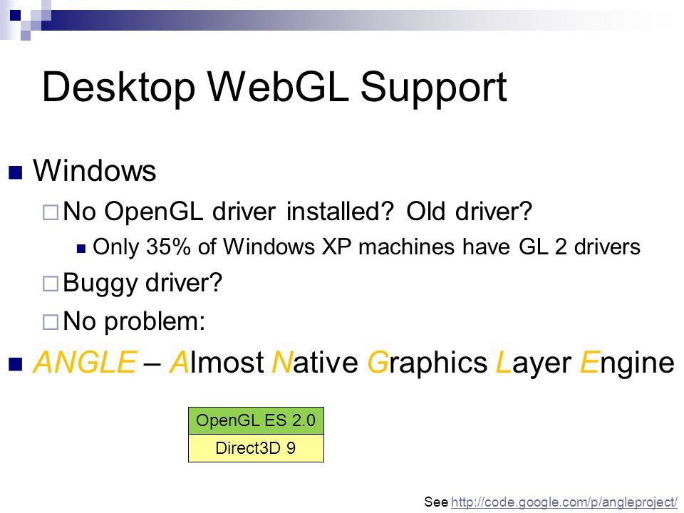 Desktop WebGL Support Windows  No OpenGL driver installed.