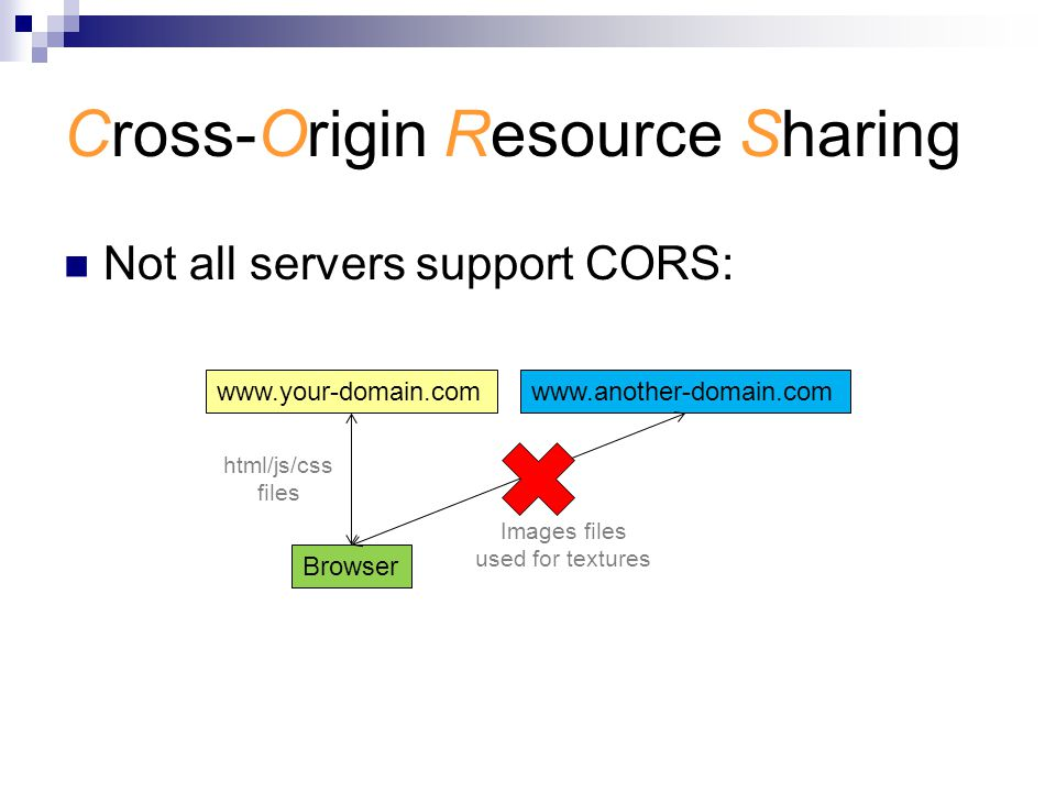 Cross-Origin Resource Sharing Not all servers support CORS: Browser www.your-domain.comwww.another-domain.com html/js/css files Images files used for textures