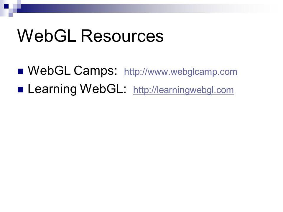 WebGL Resources WebGL Camps: http://www.webglcamp.com http://www.webglcamp.com Learning WebGL: http://learningwebgl.com http://learningwebgl.com