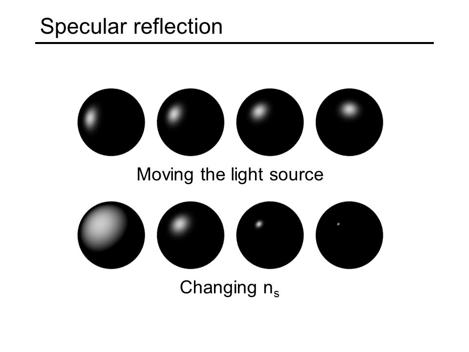 Specular reflection Moving the light source Changing n s