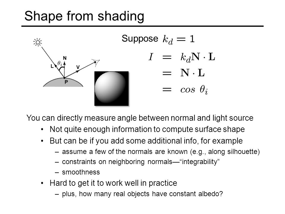 Shape from shading Suppose You can directly measure angle between normal and light source Not quite enough information to compute surface shape But can be if you add some additional info, for example –assume a few of the normals are known (e.g., along silhouette) –constraints on neighboring normals— integrability –smoothness Hard to get it to work well in practice –plus, how many real objects have constant albedo