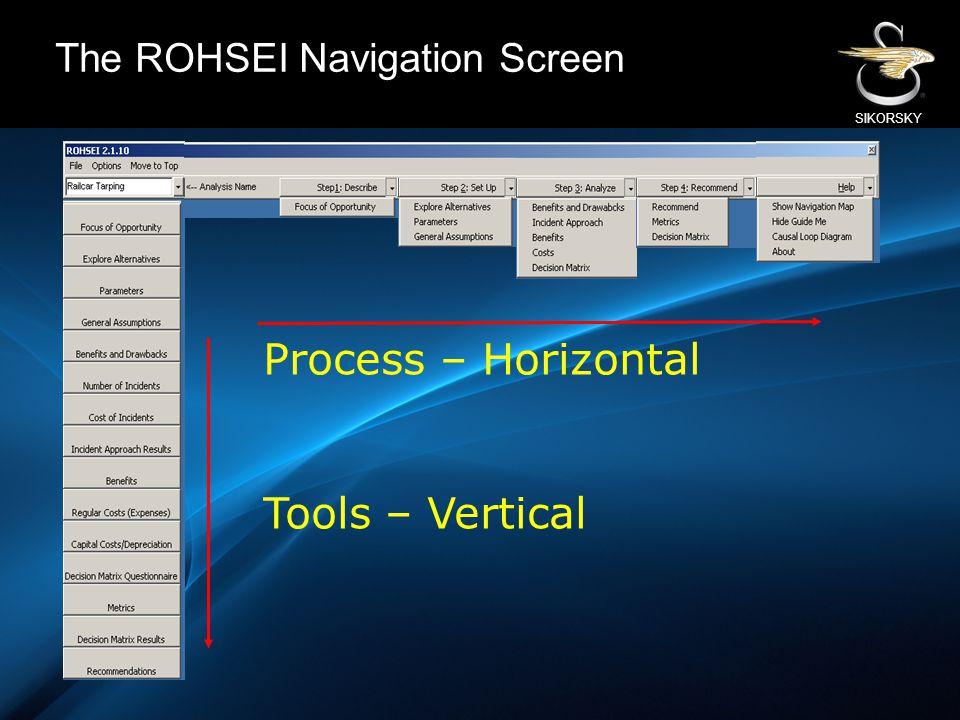 SIKORSKY The ROHSEI Navigation Screen Process – Horizontal Tools – Vertical