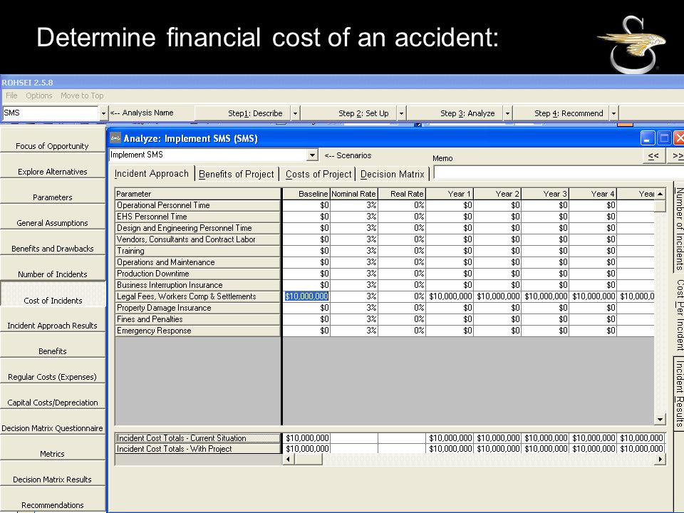 SIKORSKY Determine financial cost of an accident: