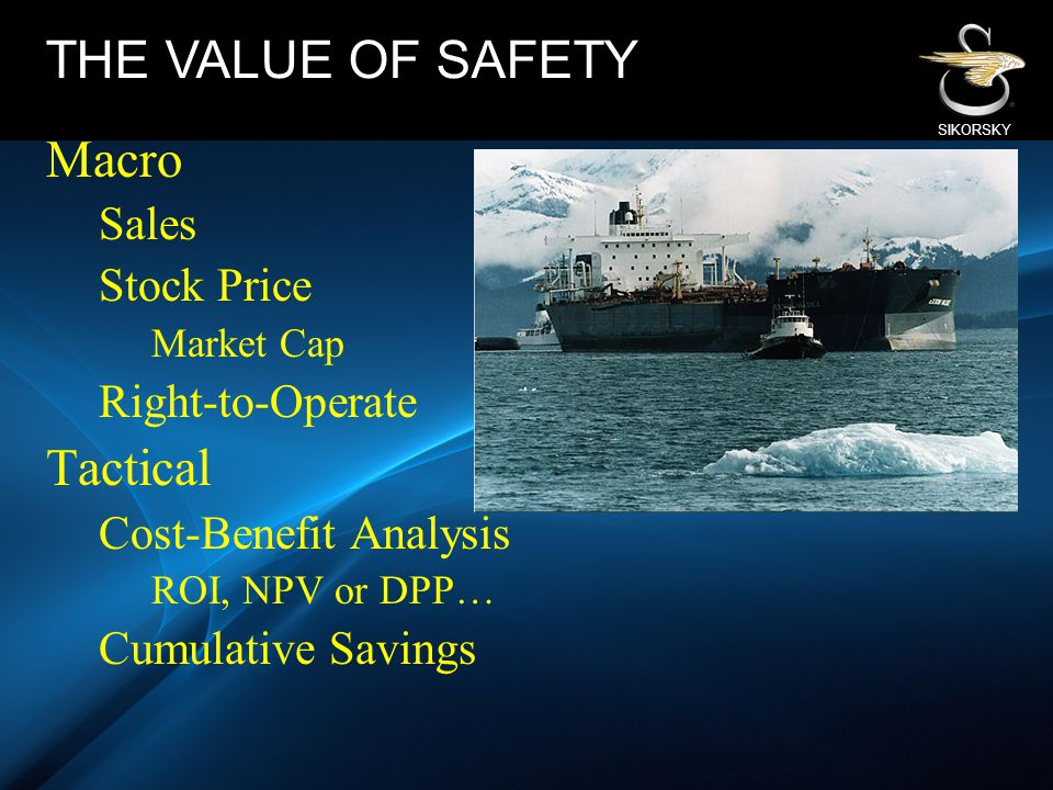 SIKORSKY Macro Sales Stock Price Market Cap Right-to-Operate Tactical Cost-Benefit Analysis ROI, NPV or DPP… Cumulative Savings THE VALUE OF SAFETY