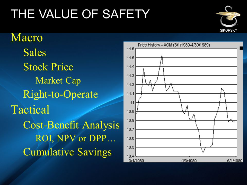 SIKORSKY LEARNING OBJECTIVES Can Safety yield cultural gains and financial value.