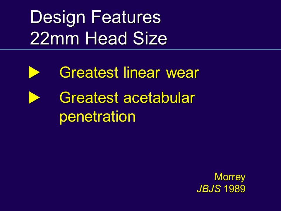 Design Features 22mm Head Size  Greatest linear wear  Greatest acetabular penetration Morrey JBJS 1989