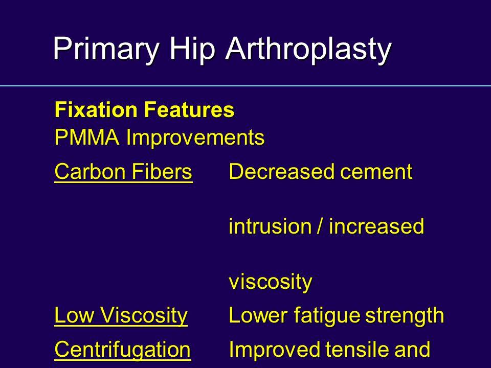 Primary Hip Arthroplasty Fixation Features PMMA Improvements Carbon FibersDecreased cement intrusion / increased viscosity Low ViscosityLower fatigue