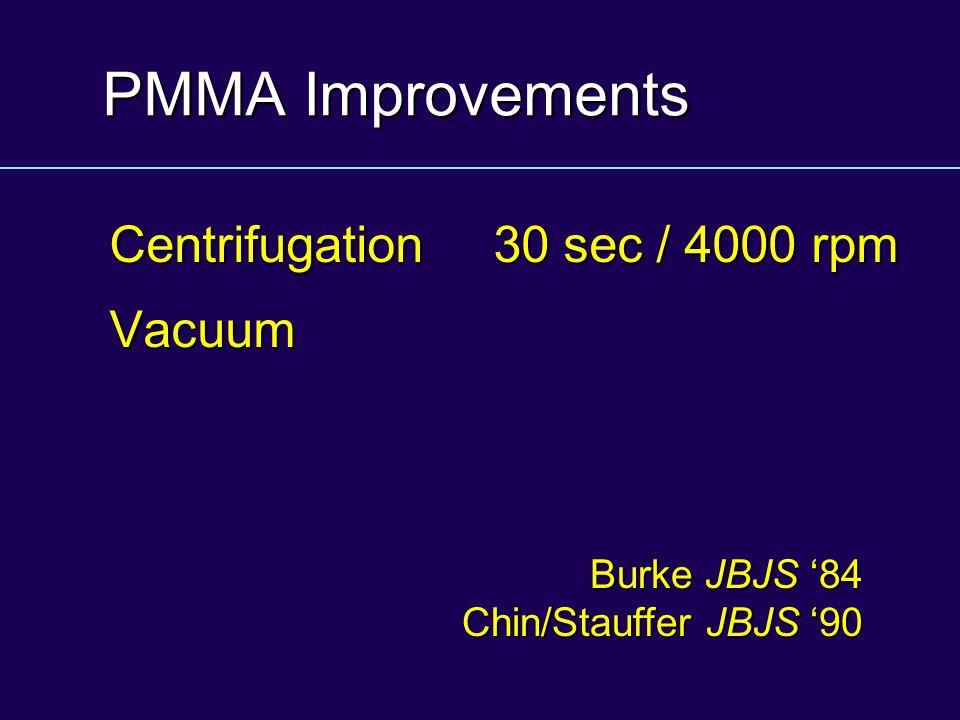 PMMA Improvements Centrifugation30 sec / 4000 rpm Vacuum Burke JBJS '84 Chin/Stauffer JBJS '90